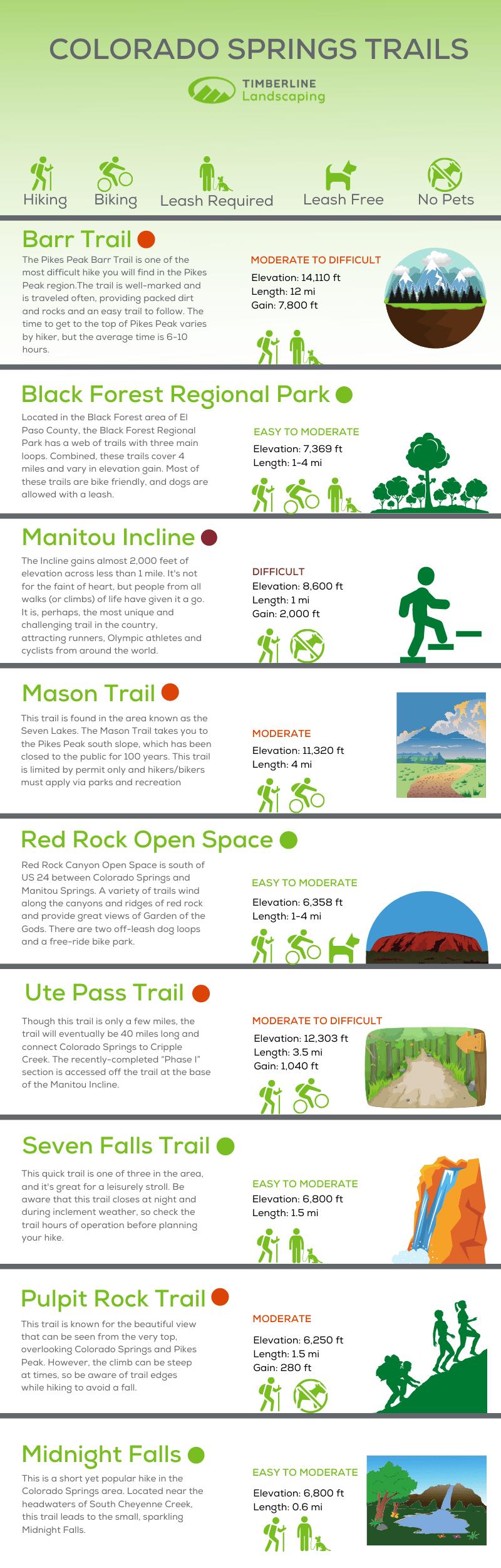 Colorado Springs Trails Guide