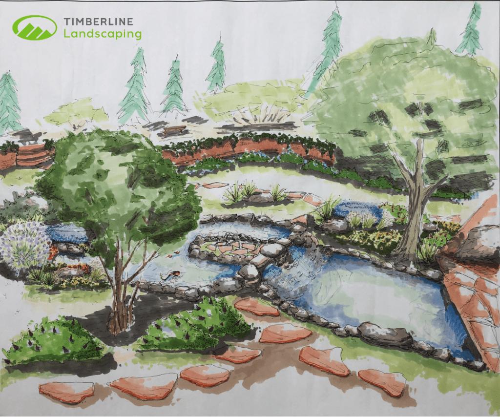 Hand rendered landscape design