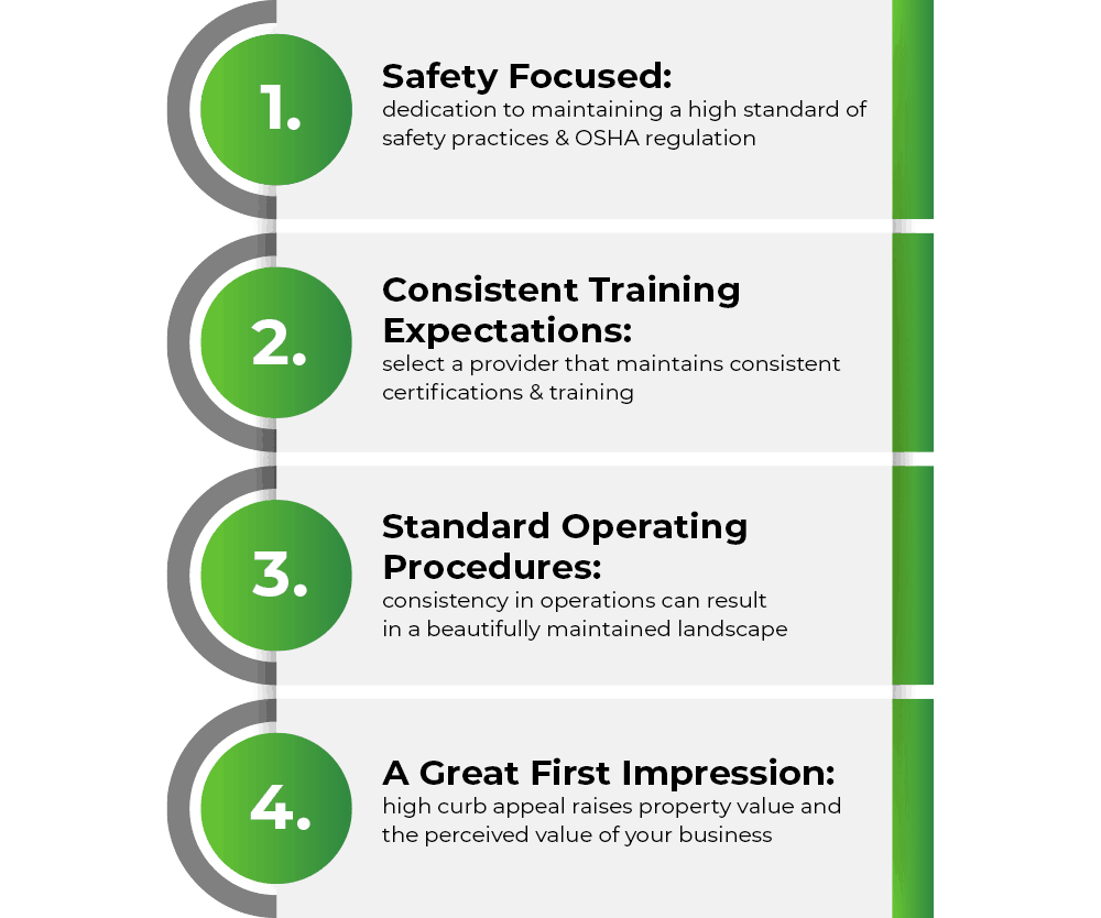 consistent work standards infographic from outsourcing landscaping care